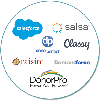 Donation software